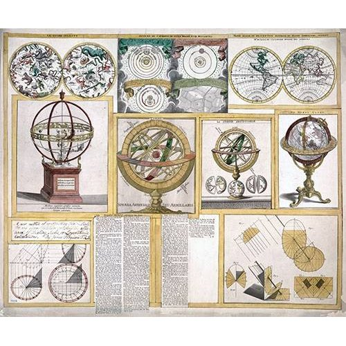 Tableau -James Ferguson, 1770 - Collection of nine images including astronomical instruments, celestial charts, and a world map-