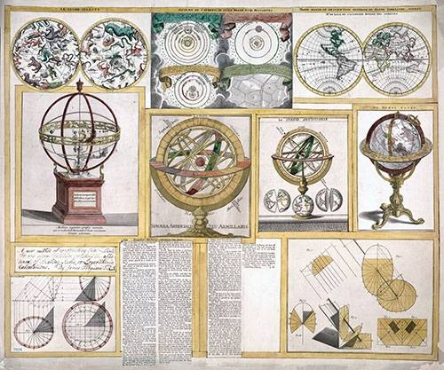 tableaux-cartes-du-monde-dessins - Tableau -James Ferguson, 1770 - Collection of nine images including astronomical instruments, celestial charts, and a world map- - Anciennes cartes