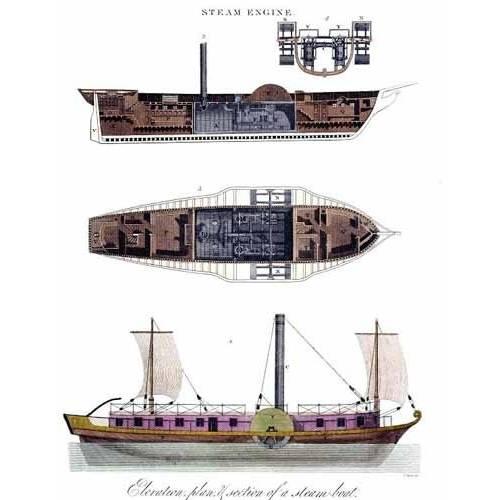 Tableau -Elevación, plano y sección de un barco a vapor -
