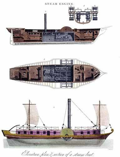 tableaux-cartes-du-monde-dessins - Tableau -Elevación, plano y sección de un barco a vapor - - _Anónimo Americano